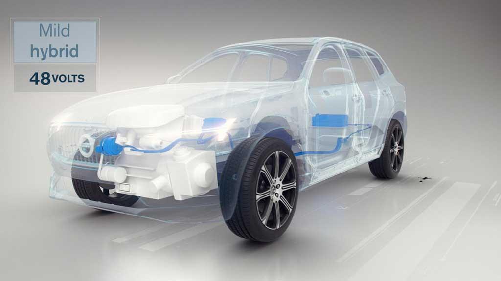 รถยนต์ไฟฟ้านวัตกรรมแห่งอนาคตอย่างแท้จริง
